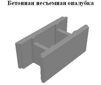 Завод бетонных изделий