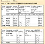 Клинкерная термопанель CERRAD Премиум серия LOFT-BRICK Curry Płytka El - foto 3