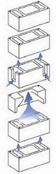 Вентиляционные системы. Керамзитобетонные вентиляционные блоки.  - foto 0