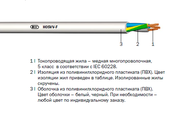 ПВС,  ШВВП,  H03VV-F,  H05VV-F,  «Интеркабель Киев - foto 2