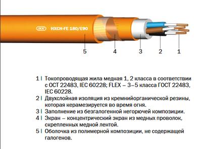 HXH-FE 180/E90,  (N)HXH-FE 180/E90 «Интеркабель Киев»™ - main