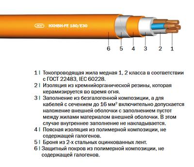 HXHBH-FE 180/E30,  (N)HXHBH-FE 180/E30 «Интеркабель Киев»™ - main