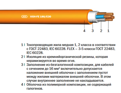 HXCH-FE 180/E30,  (N)HXCH-FE 180/E30 «Интеркабель Киев»™ - main