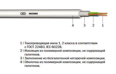 ППГнг-HF,  NHXMH «Интеркабель Киев»™ - main