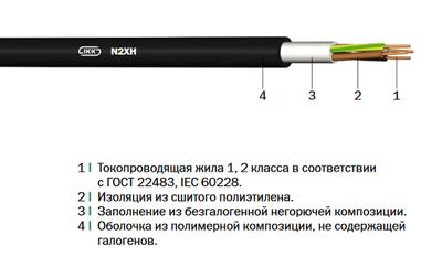 ПвПГнг-HF,  N2XH «Интеркабель Киев»™ - main