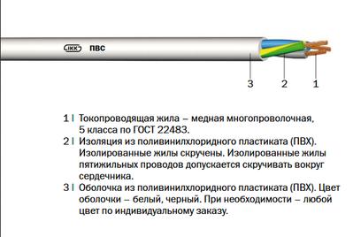 ПВС,  ШВВП,  H03VV-F,  H05VV-F,  «Интеркабель Киев - main