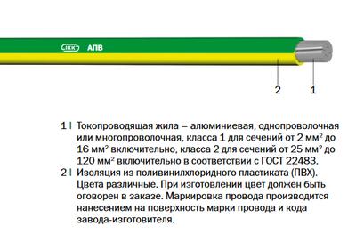 ПВ1,  H07V-U,  H07V-R,  ПВ3,  H07V-K,  ППВ,  АПВ,  АППВ «Интеркабель Киев»™ - main