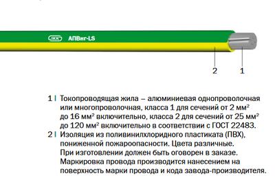ПВ1нг-LS,  ПВ3нг-LS,  ППВнг-LS,  АПВнг-LS,  АППВнг-LS «Интеркабель Киев»™ - main