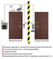 Система контроля доступа на 1 точку прохода